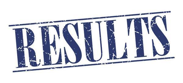 Junior Cert Results